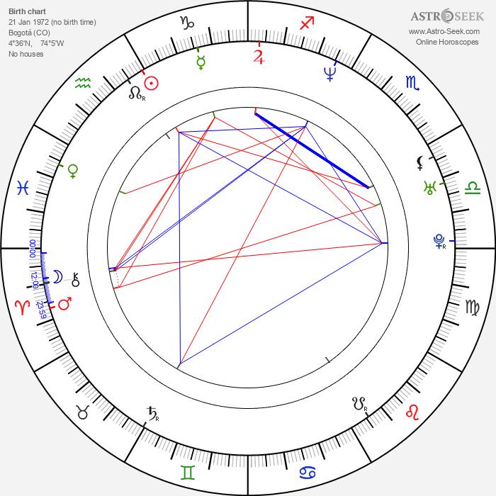 Catherine Siachoque - Astrology Natal Birth Chart
