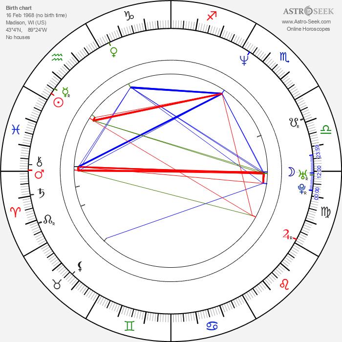 Katherine Starr - Astrology Natal Birth Chart