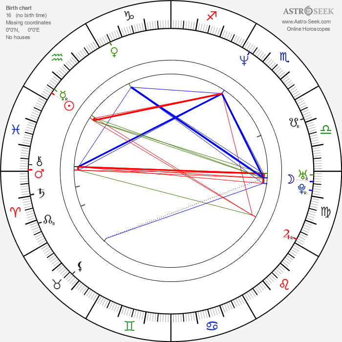 Katherine Starr - Astrology Natal Birth Chart