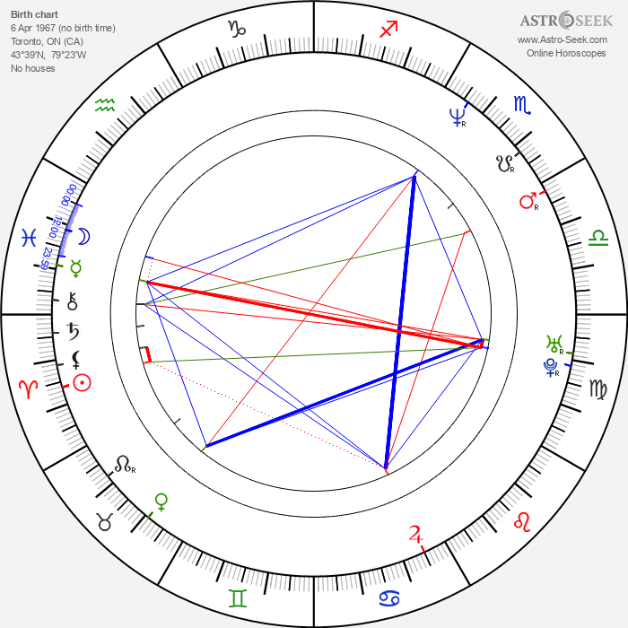 Kathleen Barr - Astrology Natal Birth Chart