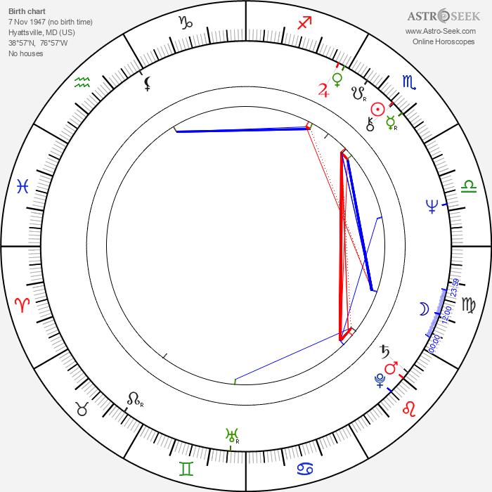 Kathleen Doyle - Astrology Natal Birth Chart