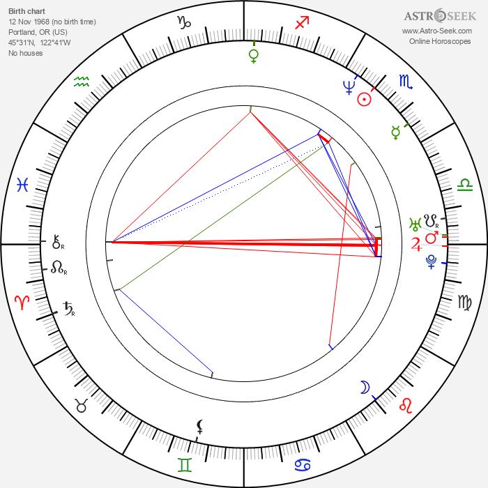 Kathleen Hanna - Astrology Natal Birth Chart