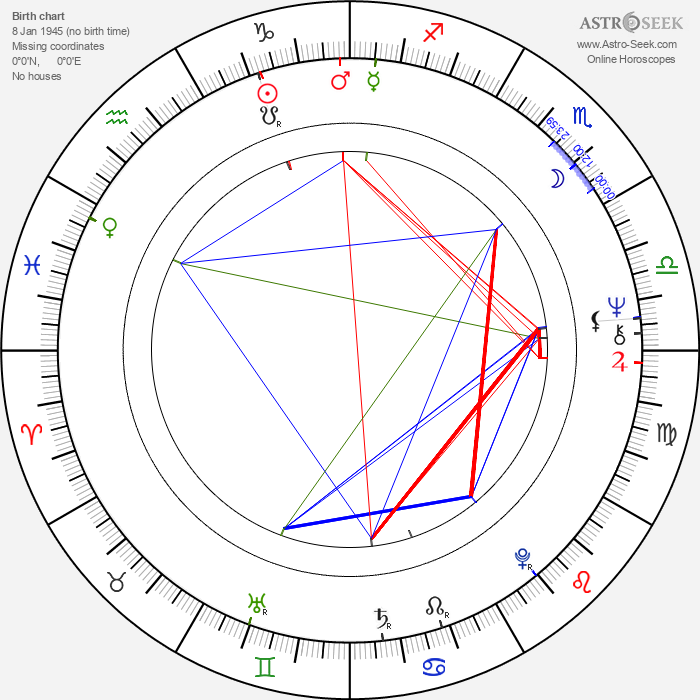 Kathleen Noone - Astrology Natal Birth Chart