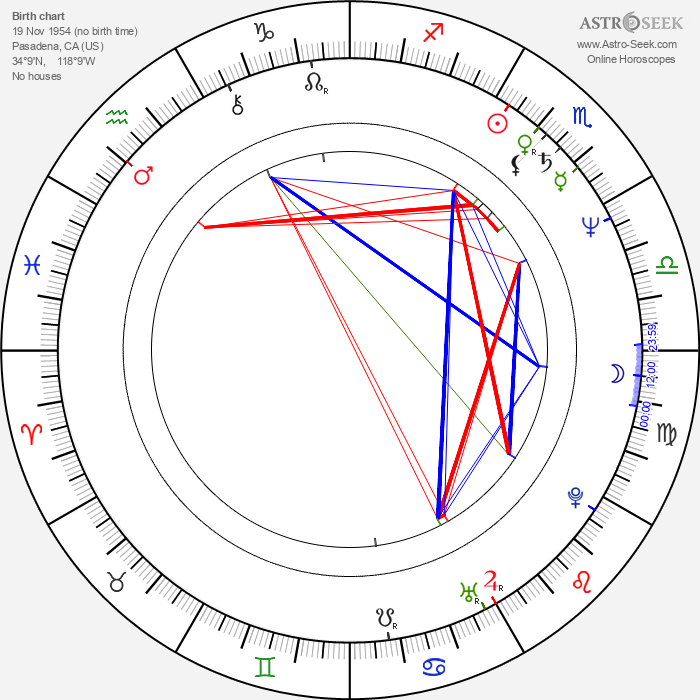 Kathleen Quinlan - Astrology Natal Birth Chart