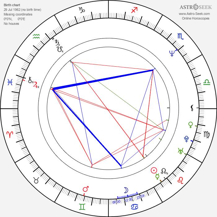 Kathrin Waligura - Astrology Natal Birth Chart