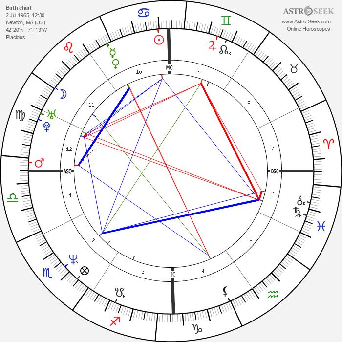 Kathryn Erbe - Astrology Natal Birth Chart