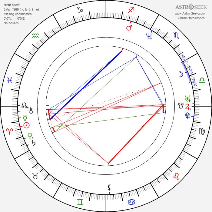 Kathryn Gerhardt - Astrology Natal Birth Chart