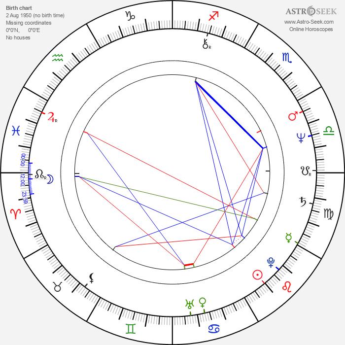 Kathryn Harrold - Astrology Natal Birth Chart
