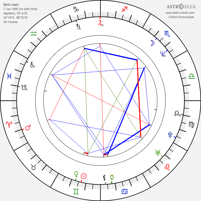 Kathryn Meisle - Astrology Natal Birth Chart