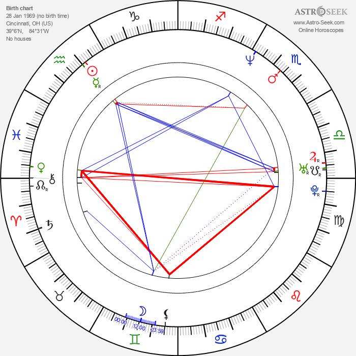 Kathryn Morris - Astrology Natal Birth Chart