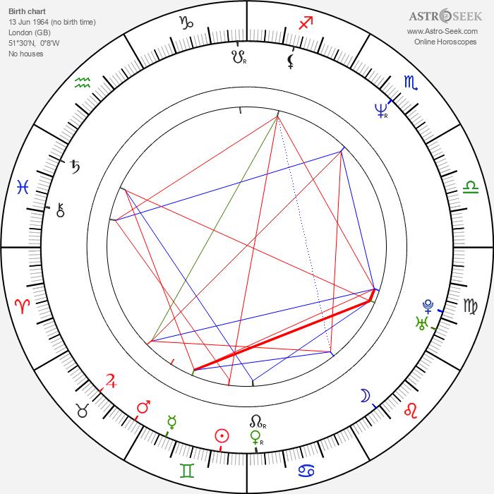 Kathy Burke - Astrology Natal Birth Chart