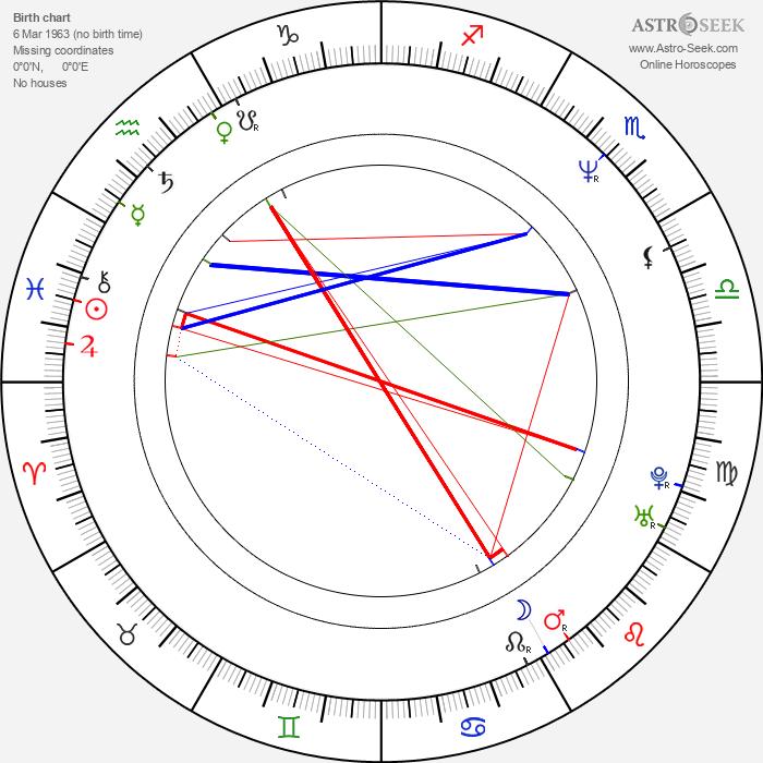 Kathy Kelly - Astrology Natal Birth Chart