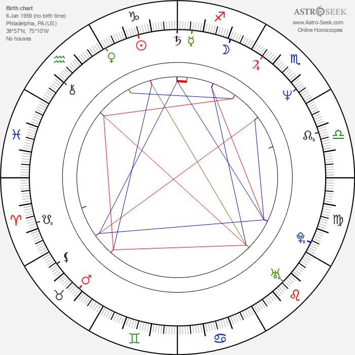 Kathy Sledge - Astrology Natal Birth Chart