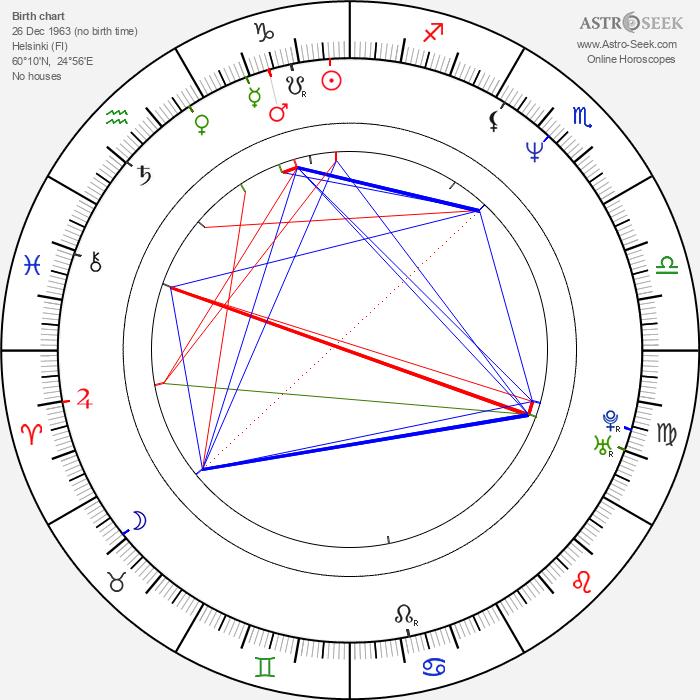 Kati Kovács - Astrology Natal Birth Chart