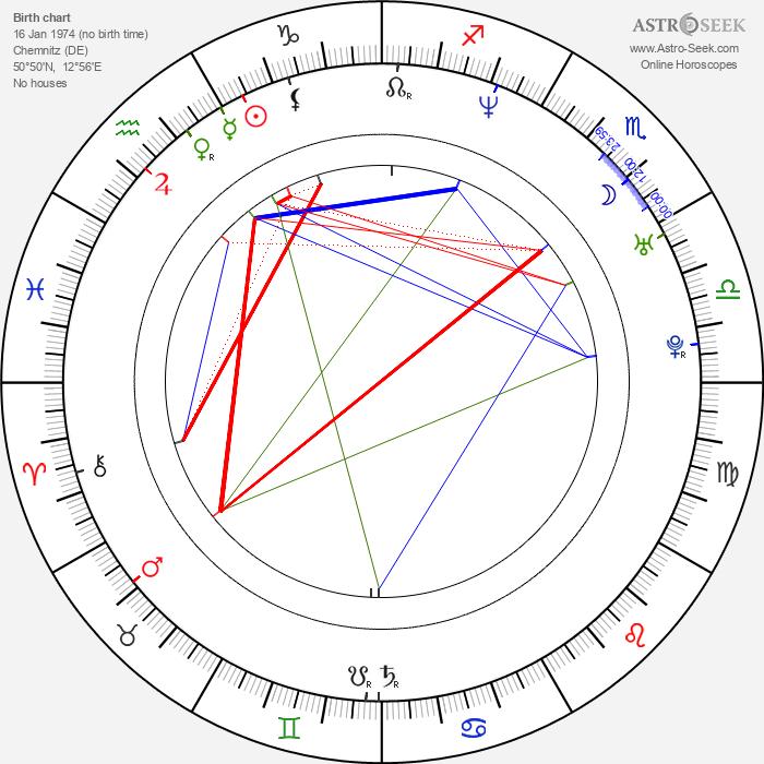 Kati Winkler - Astrology Natal Birth Chart