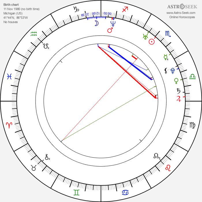 Katie Chonacas - Astrology Natal Birth Chart