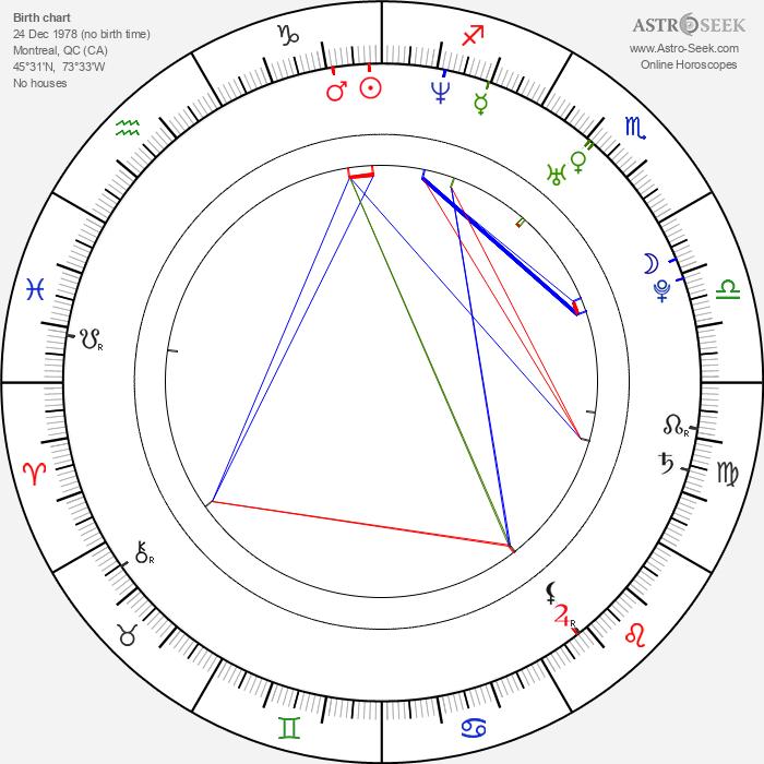 Katie Emme McIninch - Astrology Natal Birth Chart