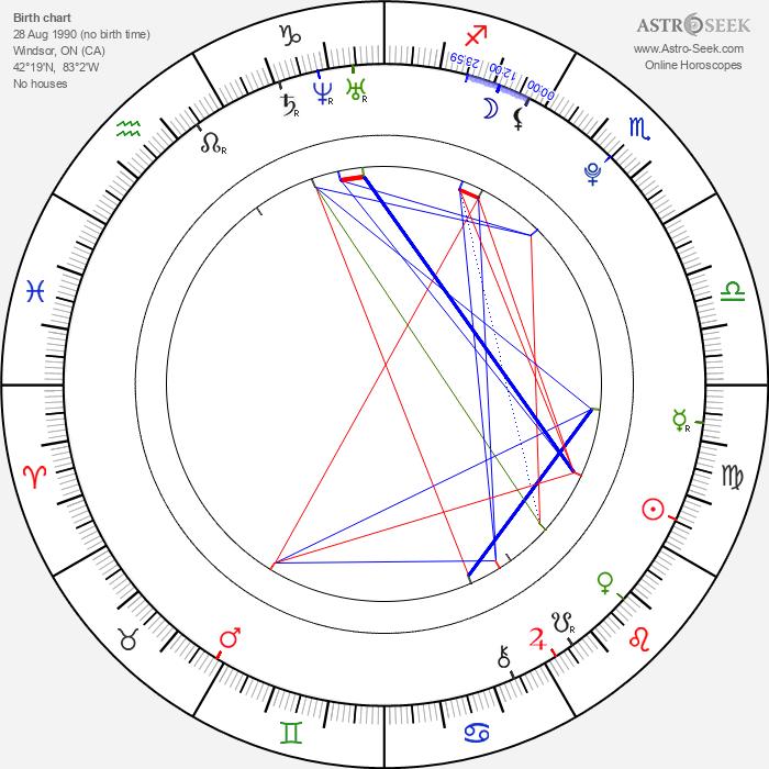 Katie Findlay - Astrology Natal Birth Chart