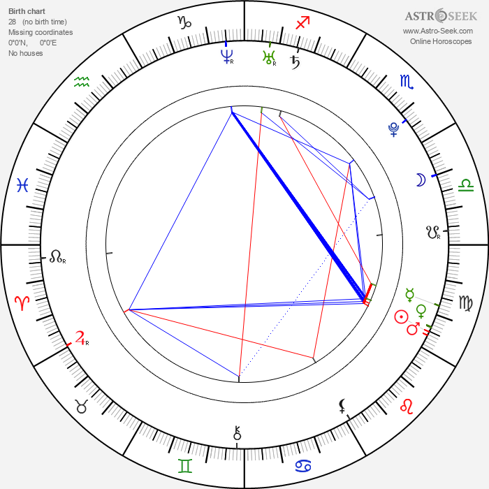 Katie Green - Astrology Natal Birth Chart