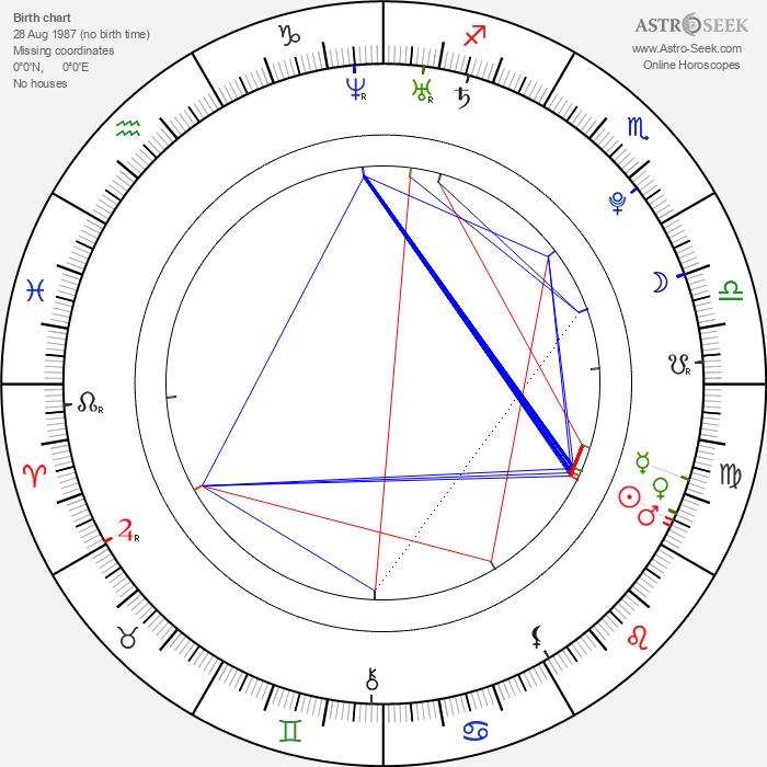 Katie Green - Astrology Natal Birth Chart