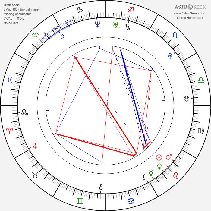 Katie Leung - Astrology Natal Birth Chart