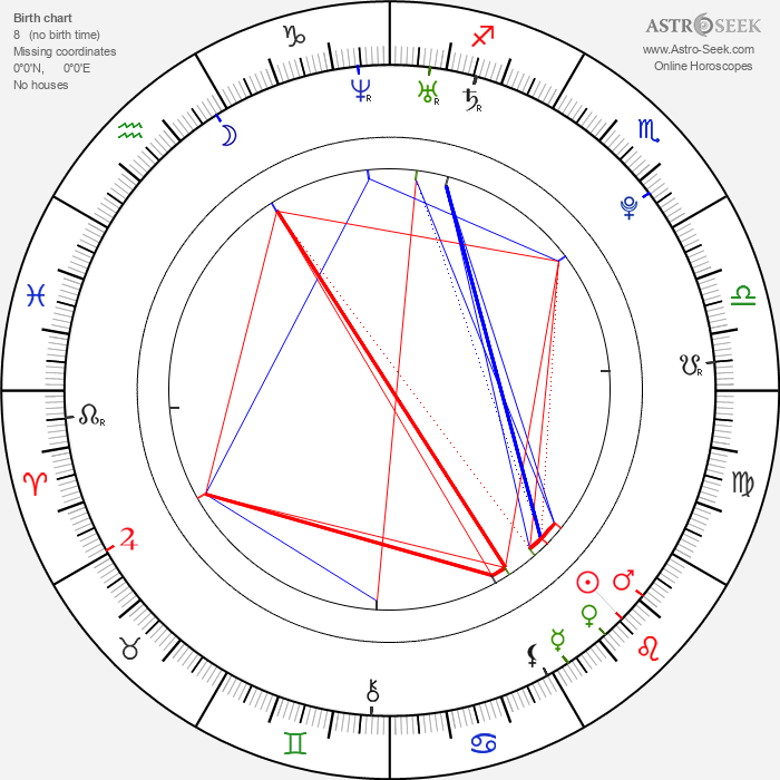 Katie Leung - Astrology Natal Birth Chart