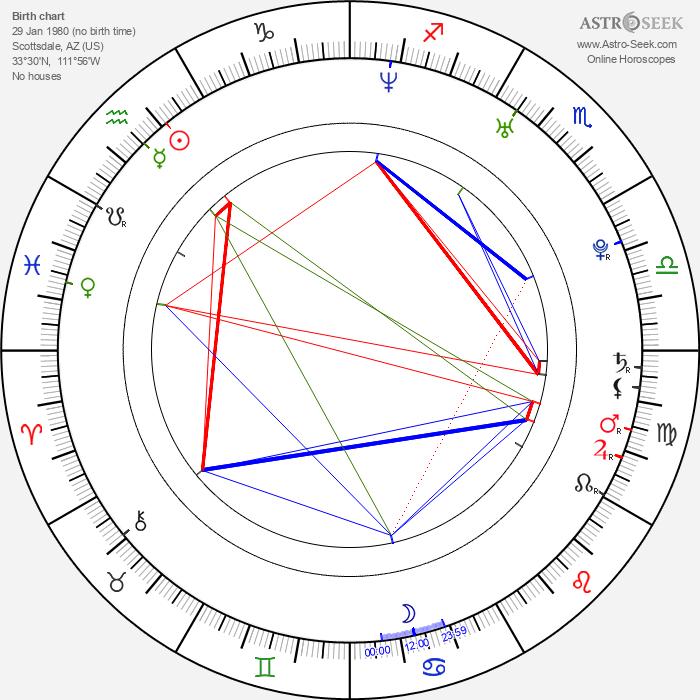 Katie Lohmann - Astrology Natal Birth Chart