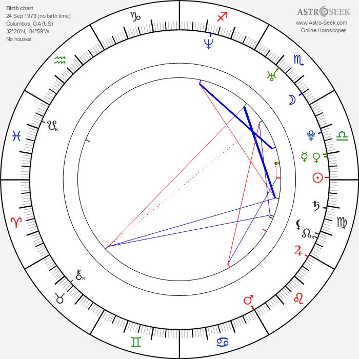 Katie Rowlett - Astrology Natal Birth Chart