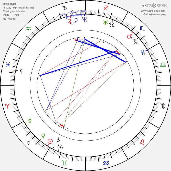 Katie Seeley - Astrology Natal Birth Chart