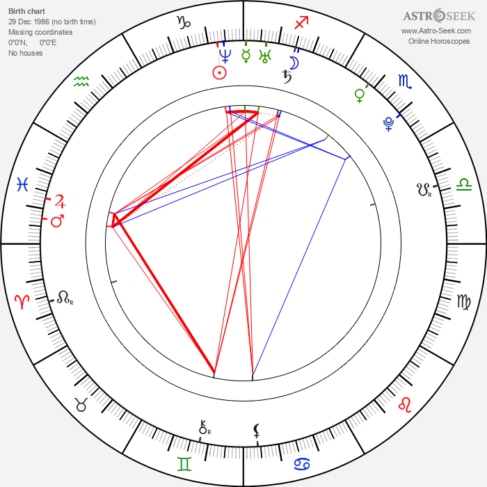 Katie Sheridan - Astrology Natal Birth Chart