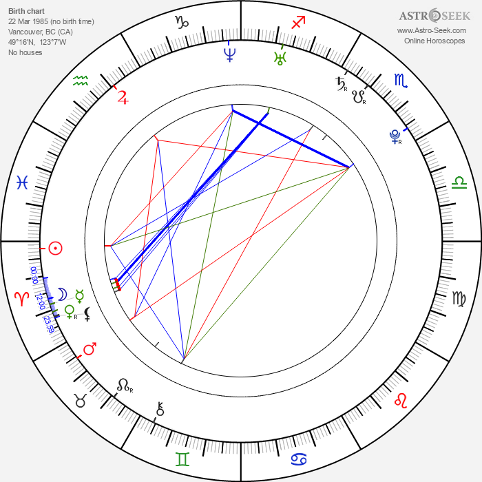 Katie Stuart - Astrology Natal Birth Chart