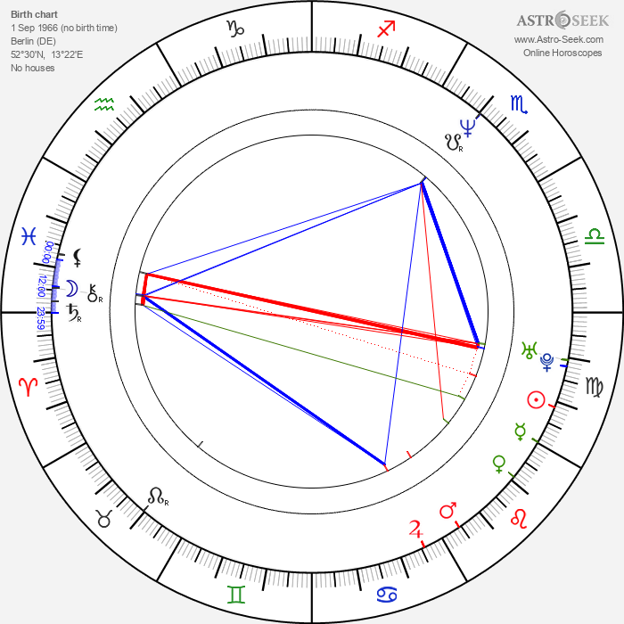 Katja Bienert - Astrology Natal Birth Chart