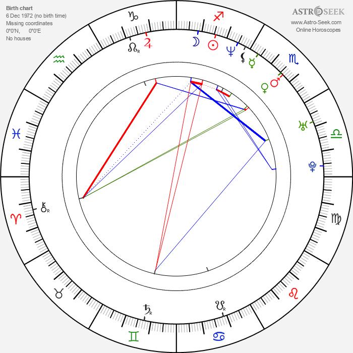 Katja Gauriloff - Astrology Natal Birth Chart