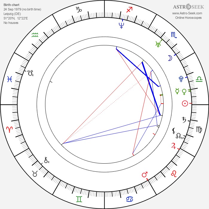 Katja Kassin - Astrology Natal Birth Chart