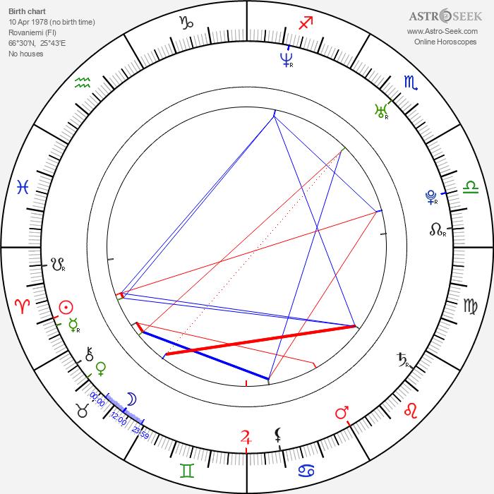 Katja Kettu - Astrology Natal Birth Chart