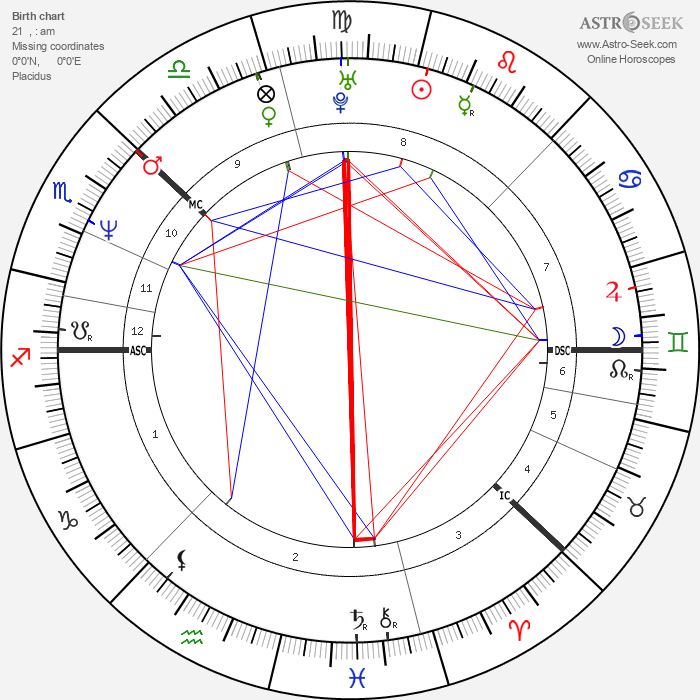 Katja Kiuru - Astrology Natal Birth Chart