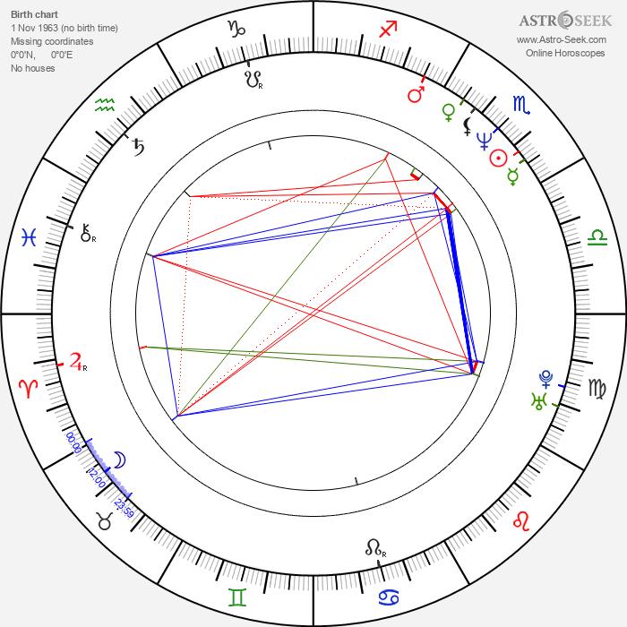 Katja Riemann - Astrology Natal Birth Chart