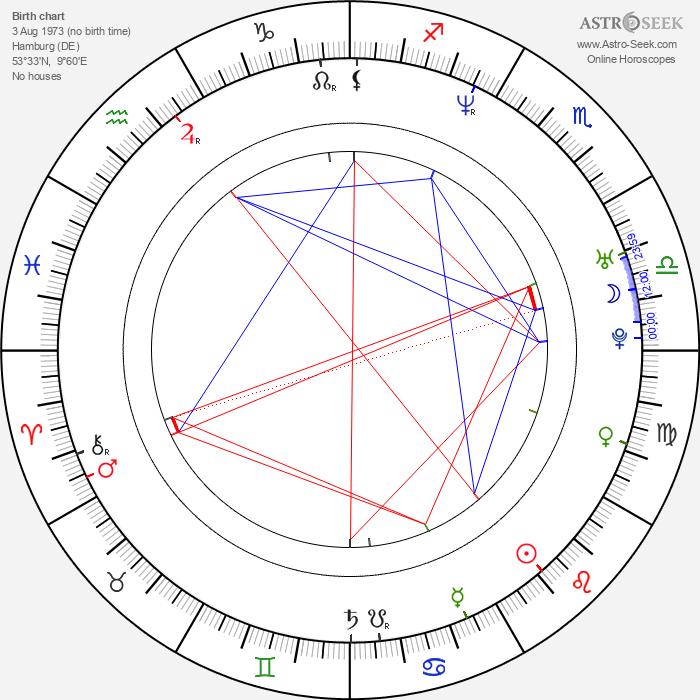 Katja Studt - Astrology Natal Birth Chart