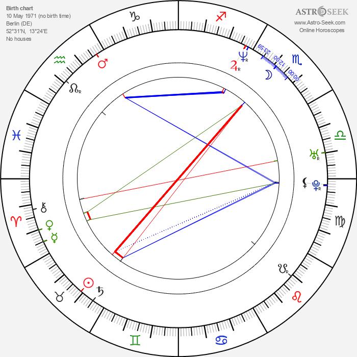 Katja Woywood - Astrology Natal Birth Chart