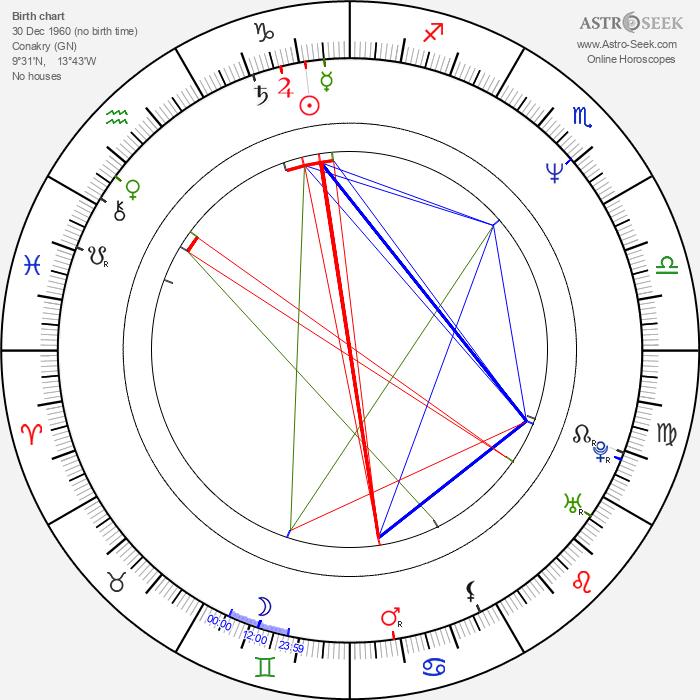 Katoucha Niane - Astrology Natal Birth Chart