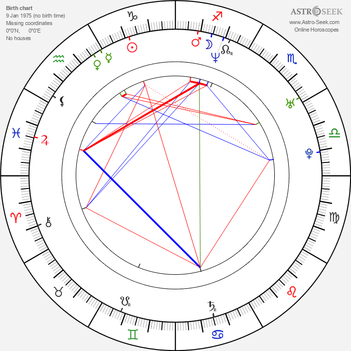 Katri Manninen - Astrology Natal Birth Chart