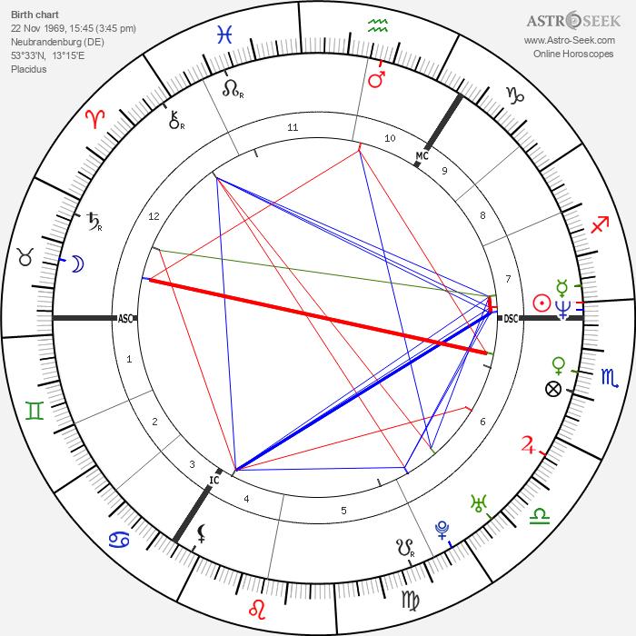 Katrin Krabbe - Astrology Natal Birth Chart