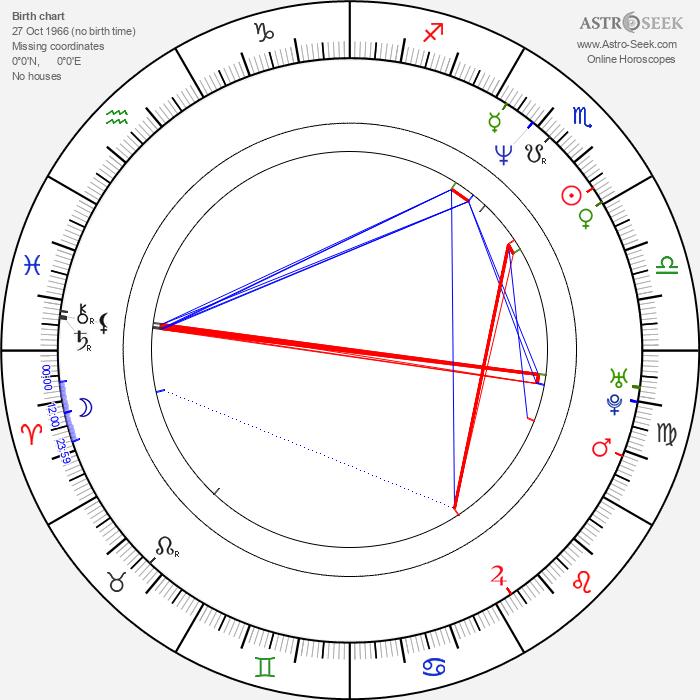 Katrin Pollitt - Astrology Natal Birth Chart