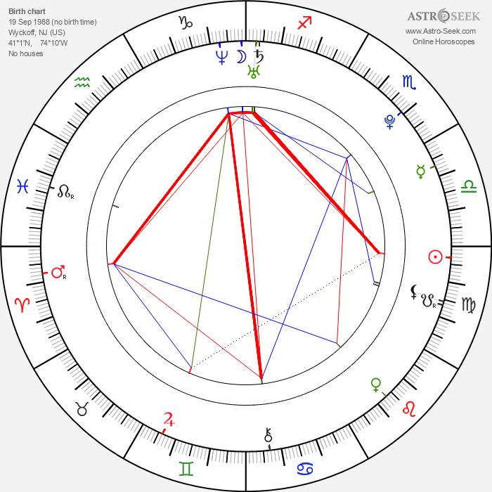 Katrina Bowden - Astrology Natal Birth Chart