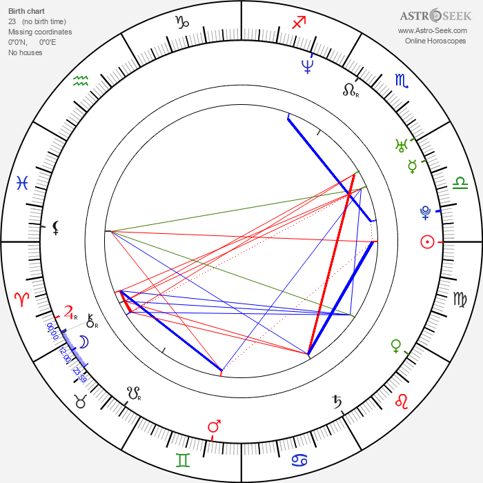 Katrina Browne - Astrology Natal Birth Chart