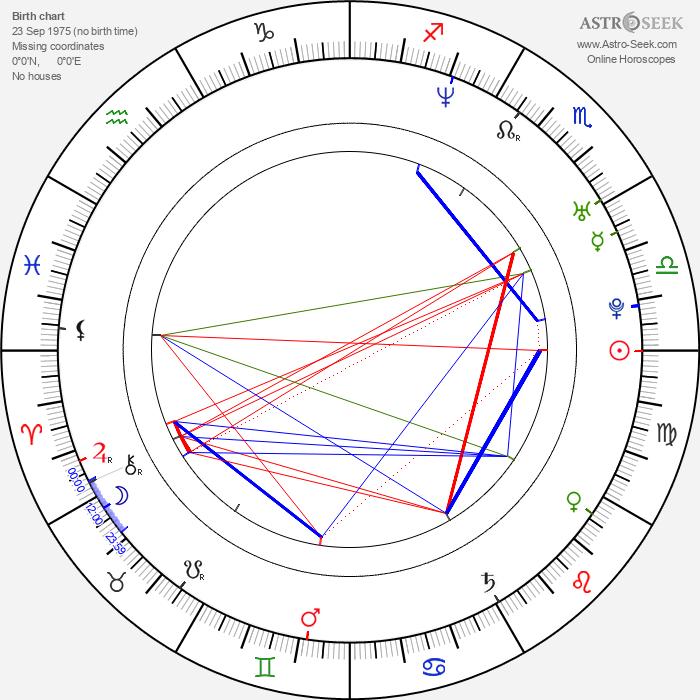Katrina Browne - Astrology Natal Birth Chart