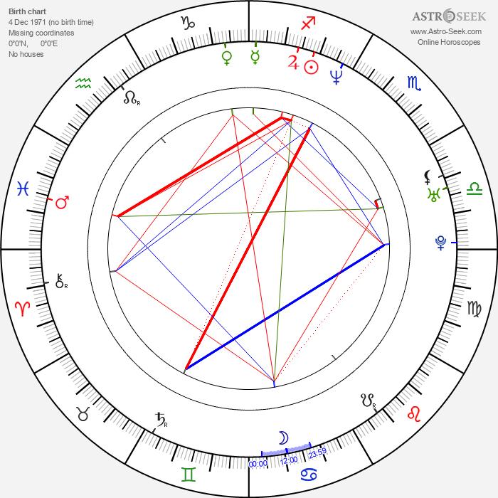Katsuhiro Harasawa - Astrology Natal Birth Chart