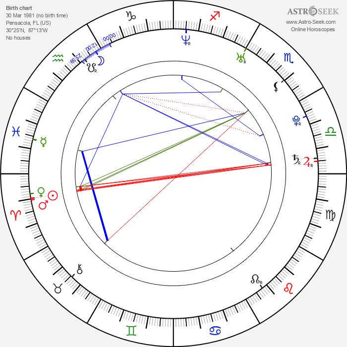 Katy Mixon - Astrology Natal Birth Chart