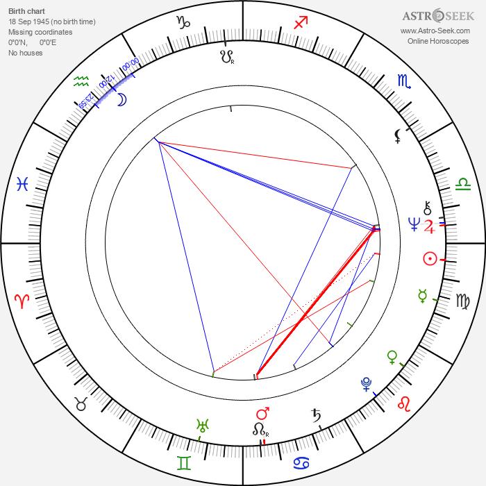 Katya Paskaleva - Astrology Natal Birth Chart