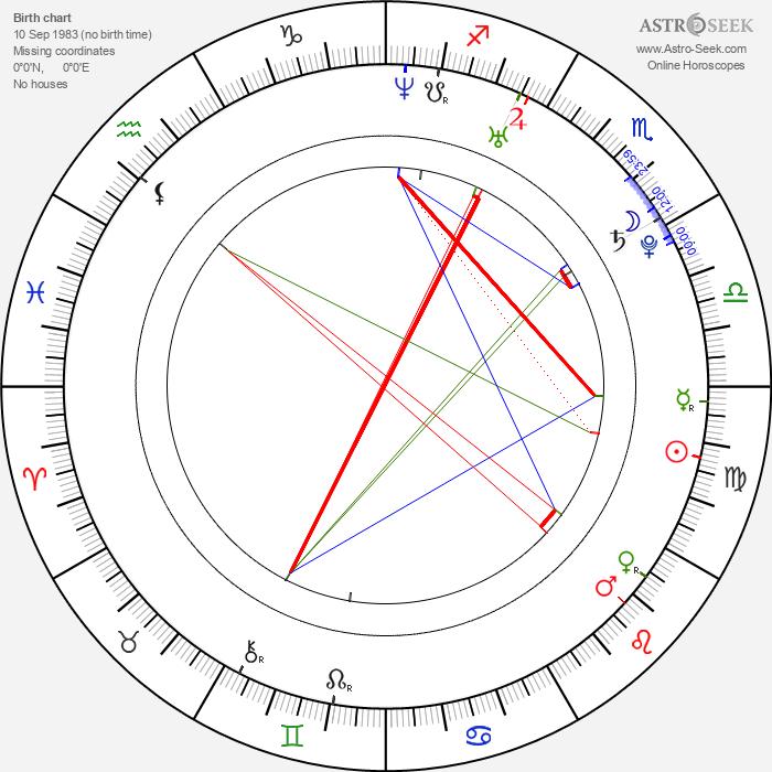 Katya Virshilas - Astrology Natal Birth Chart